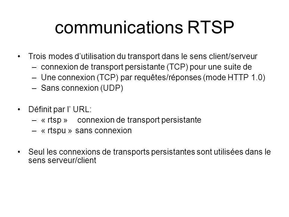 communications RTSP Trois modes d'utilisation du transport dans le sens client/serveur. connexion de transport persistante (TCP) pour une suite de.