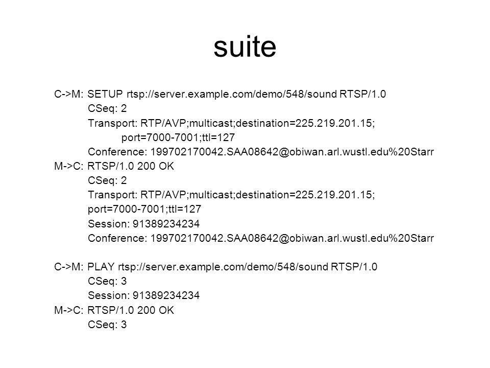 suite C->M: SETUP rtsp://server.example.com/demo/548/sound RTSP/1.0
