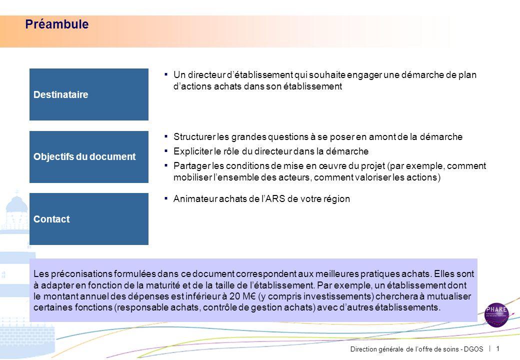 Préambule Destinataire. Un directeur d'établissement qui souhaite engager une démarche de plan d'actions achats dans son établissement.
