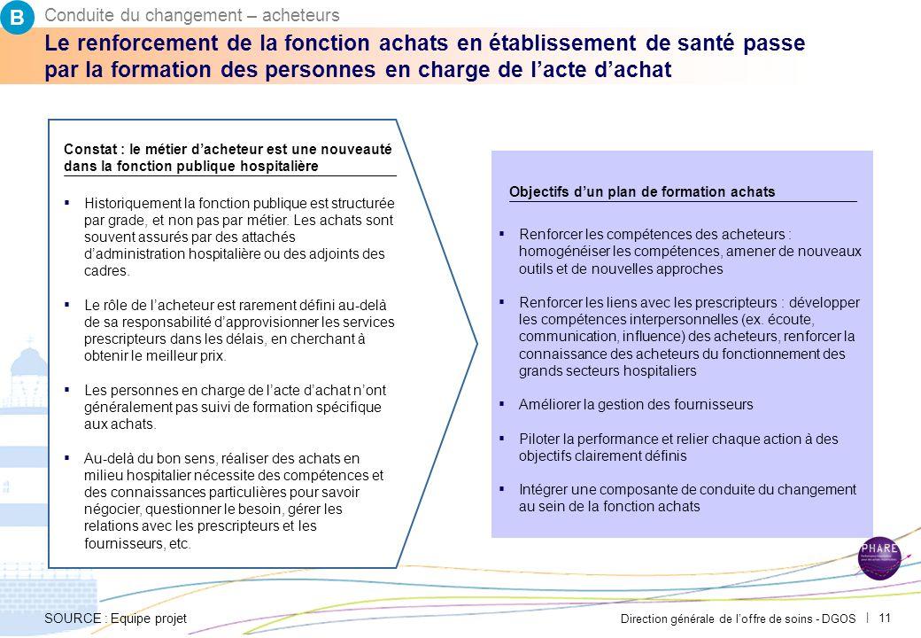 BConduite du changement – acheteurs. PAR-FGP053-20111027-MODELE-EP2710.