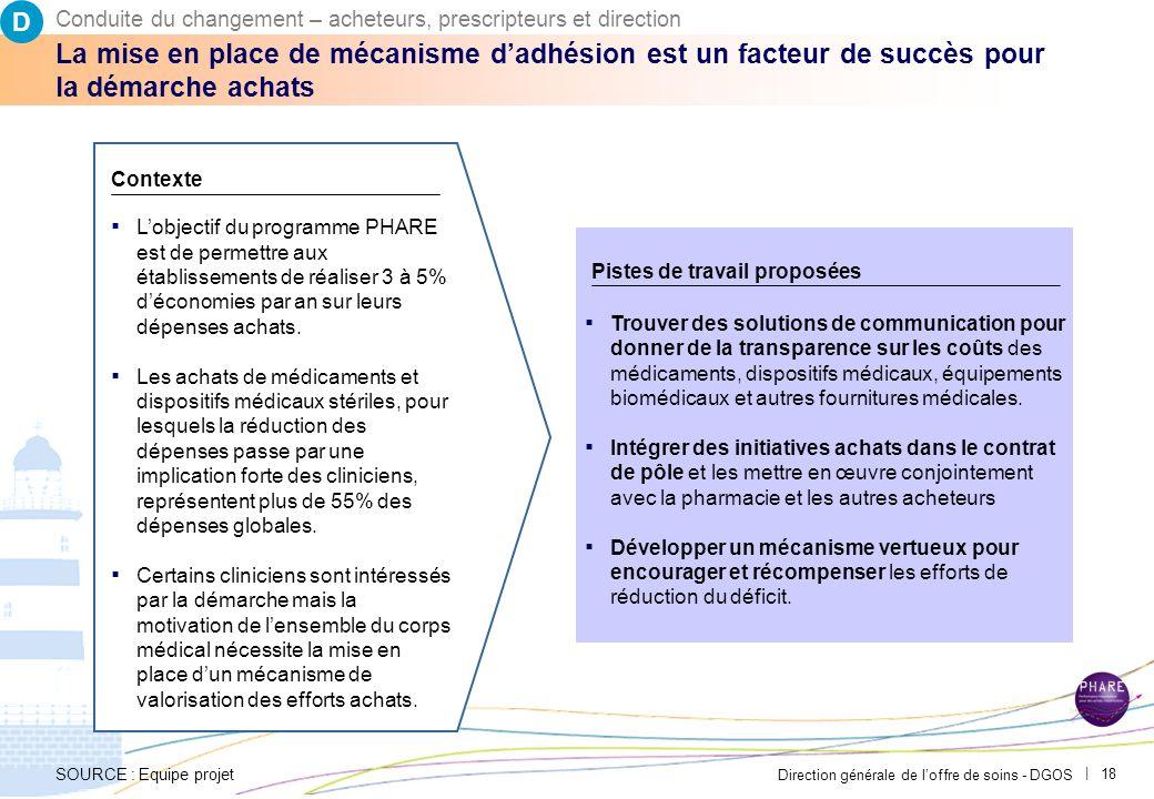 D Conduite du changement – acheteurs, prescripteurs et direction. PAR-FGP053-20111027-MODELE-EP2710.