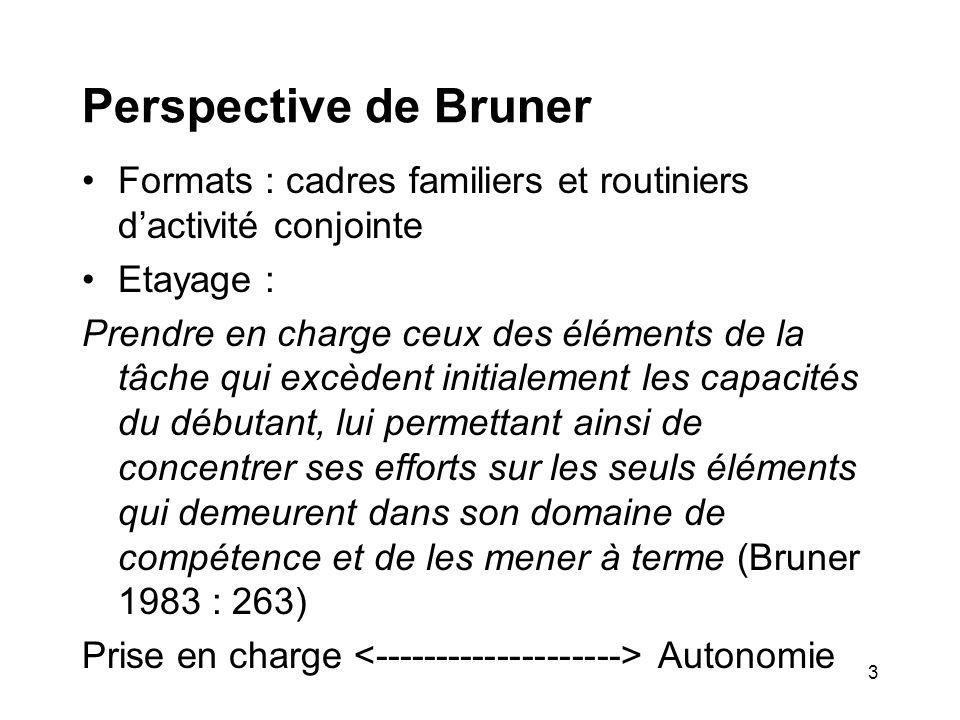 Perspective de Bruner Formats : cadres familiers et routiniers d'activité conjointe. Etayage :