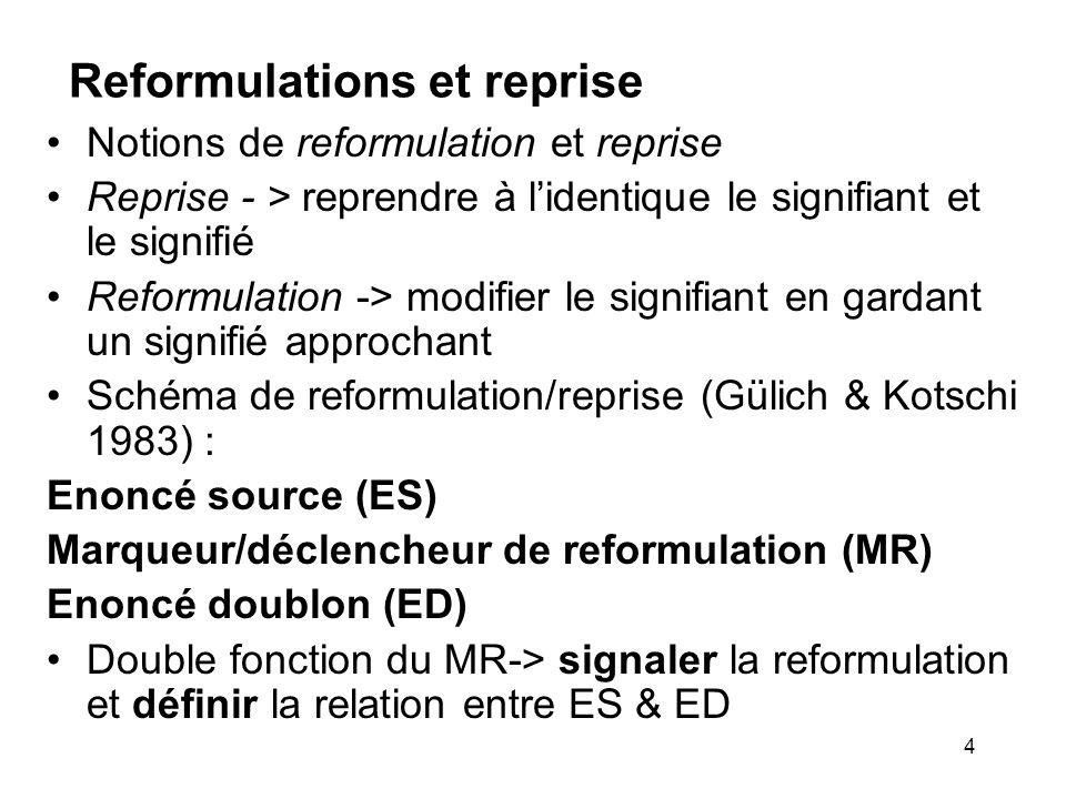 Reformulations et reprise