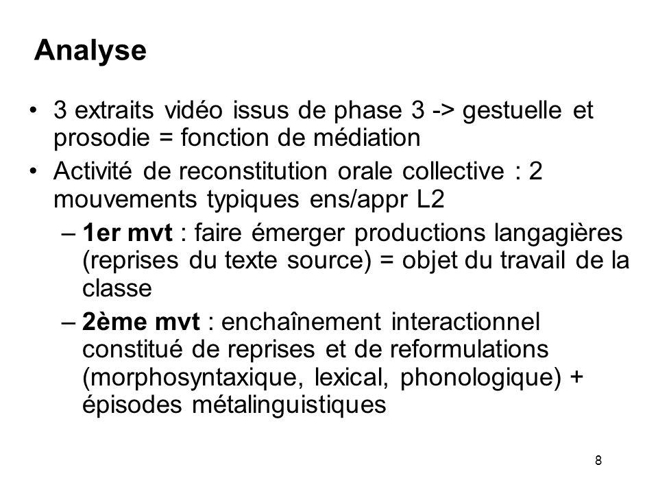 Analyse 3 extraits vidéo issus de phase 3 -> gestuelle et prosodie = fonction de médiation.
