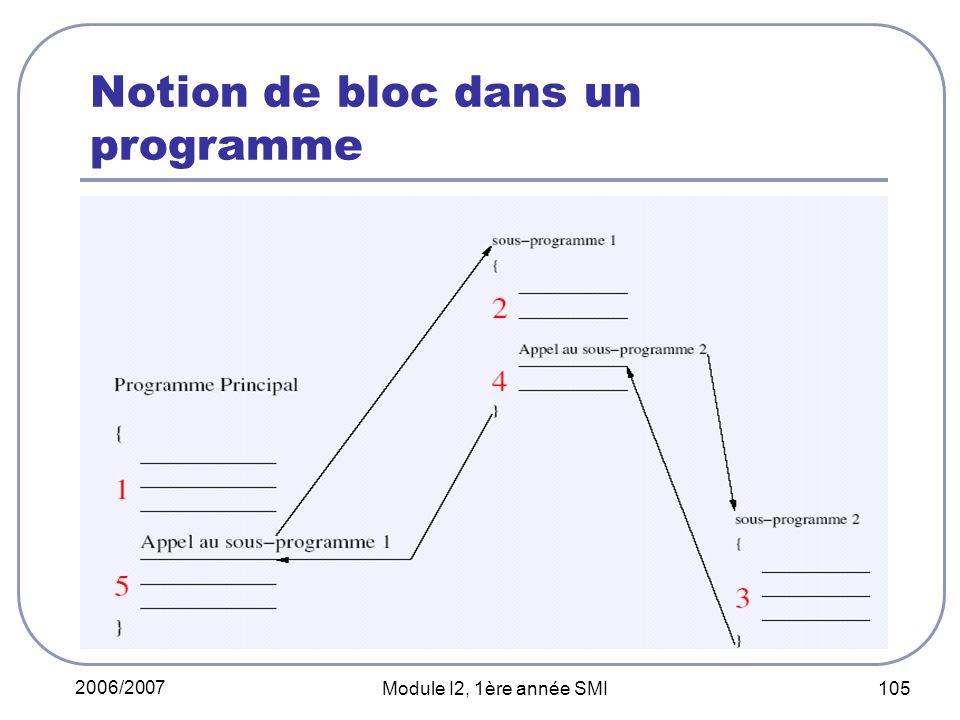 Notion de bloc dans un programme