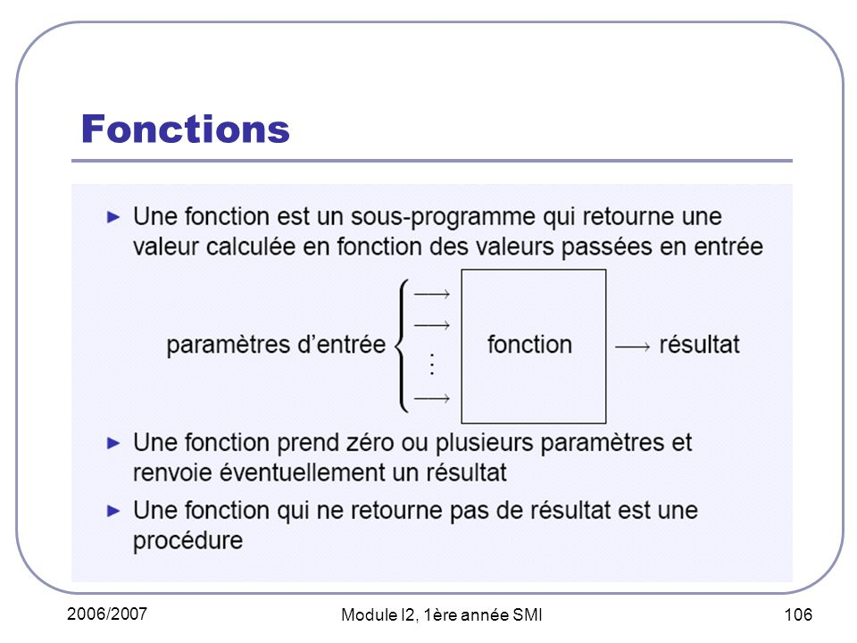 Fonctions 2006/2007 Module I2, 1ère année SMI