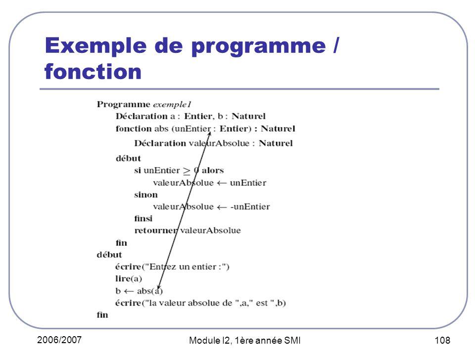 Exemple de programme / fonction