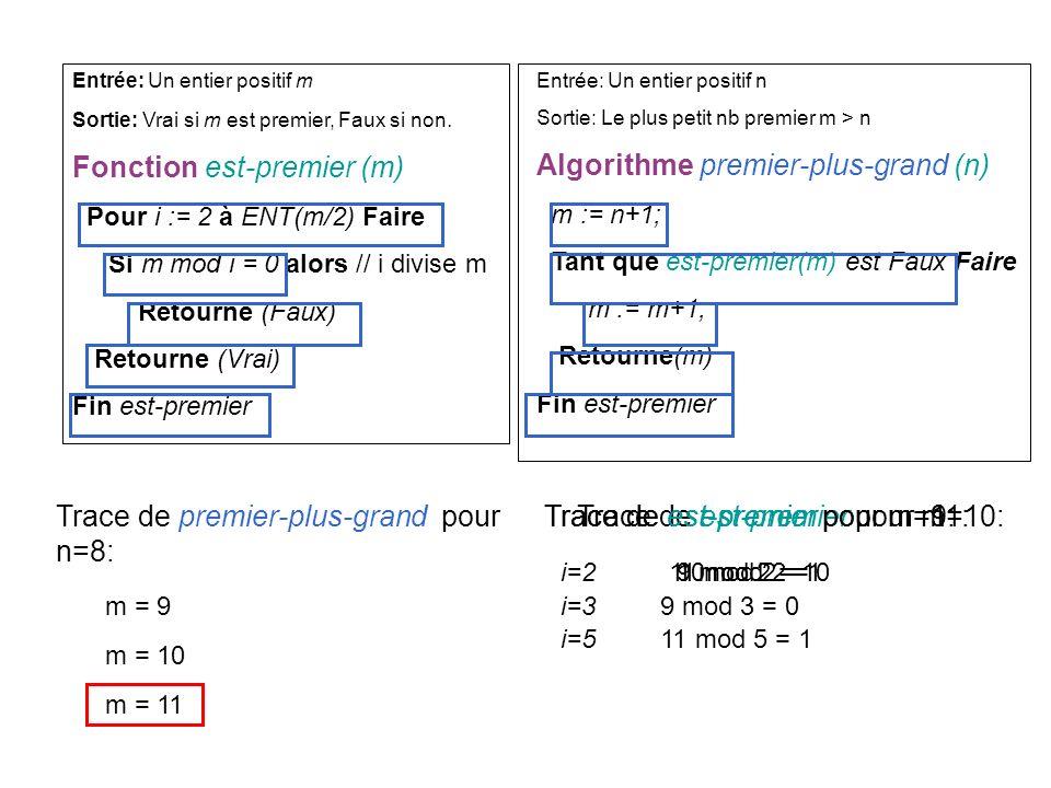 Fonction est-premier (m) Algorithme premier-plus-grand (n)