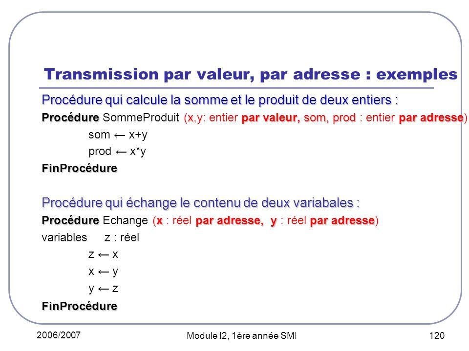 Transmission par valeur, par adresse : exemples