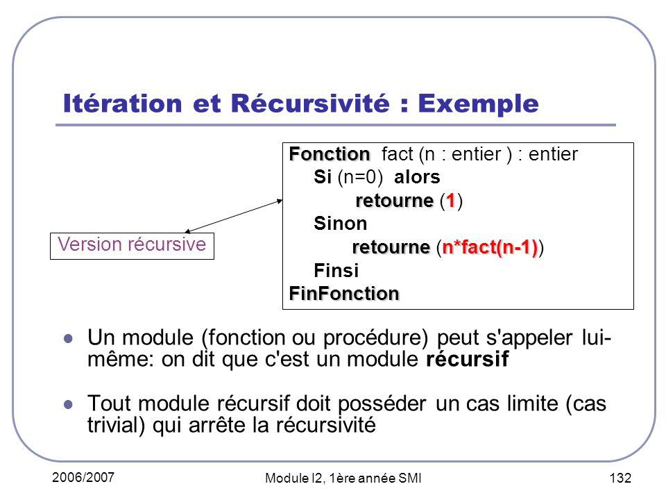 Itération et Récursivité : Exemple