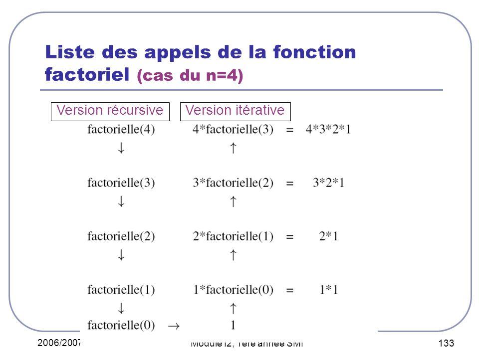 Liste des appels de la fonction factoriel (cas du n=4)