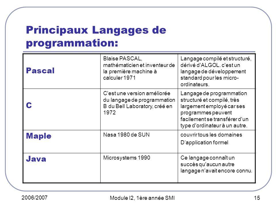 Principaux Langages de programmation: