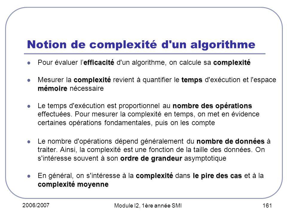 Notion de complexité d un algorithme