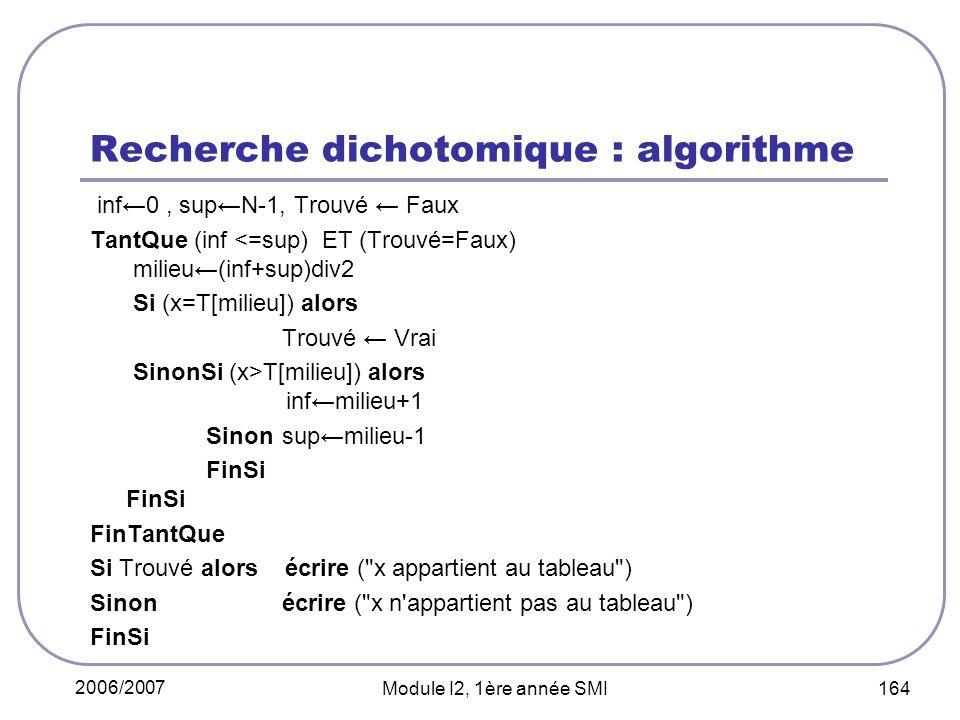 Recherche dichotomique : algorithme