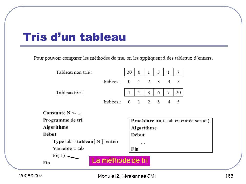 Tris d'un tableau La méthode de tri 2006/2007