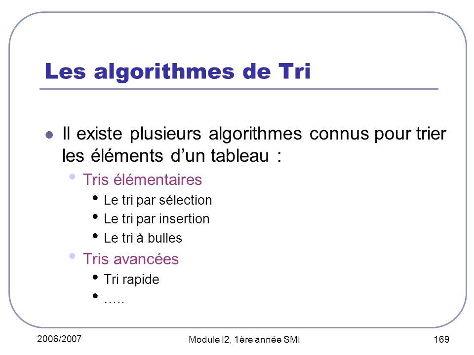 Les algorithmes de Tri Il existe plusieurs algorithmes connus pour trier les éléments d'un tableau :