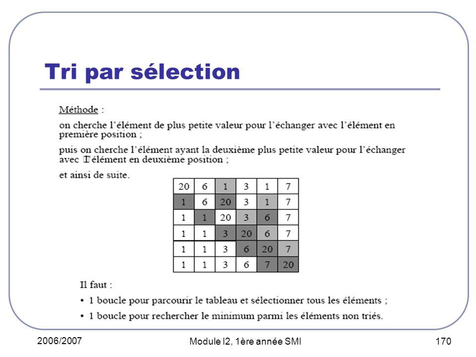 Tri par sélection 2006/2007 Module I2, 1ère année SMI