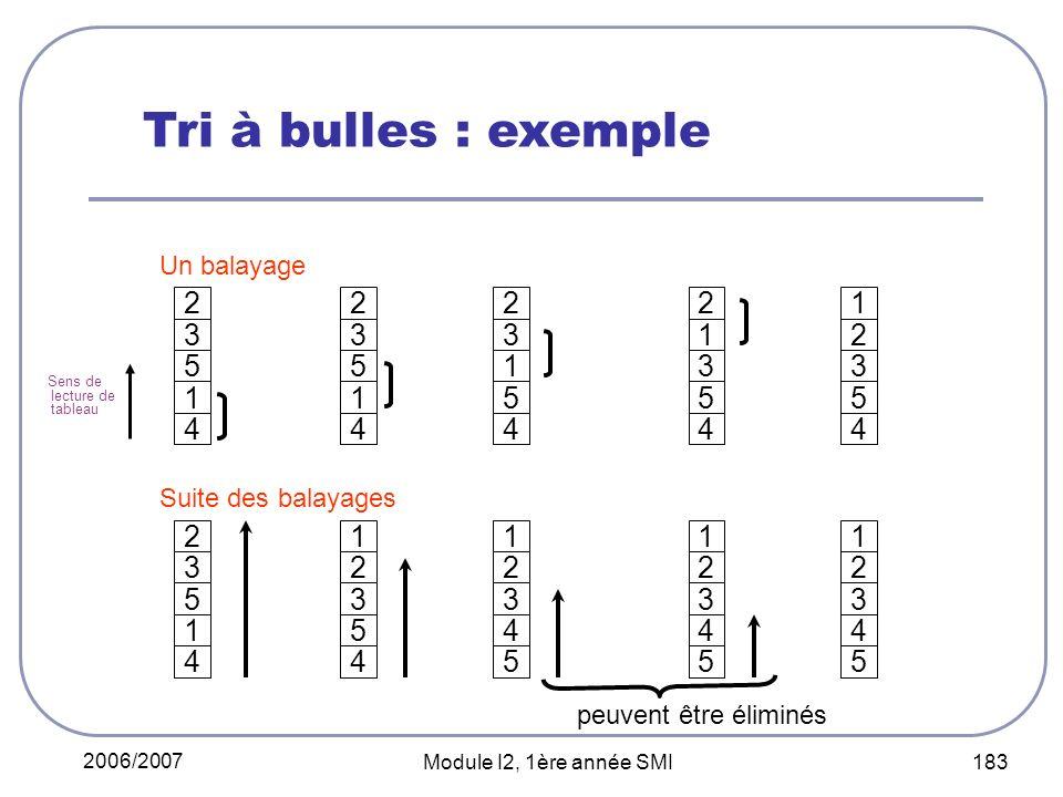 Tri à bulles : exemple 2 3 5 1 4 Un balayage Suite des balayages