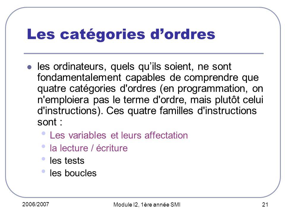 Les catégories d'ordres