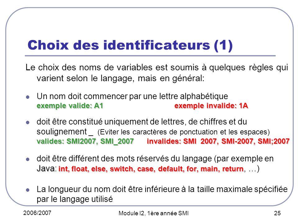 Choix des identificateurs (1)