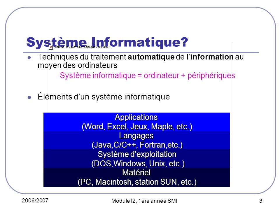 Système Informatique Éléments d'un système informatique