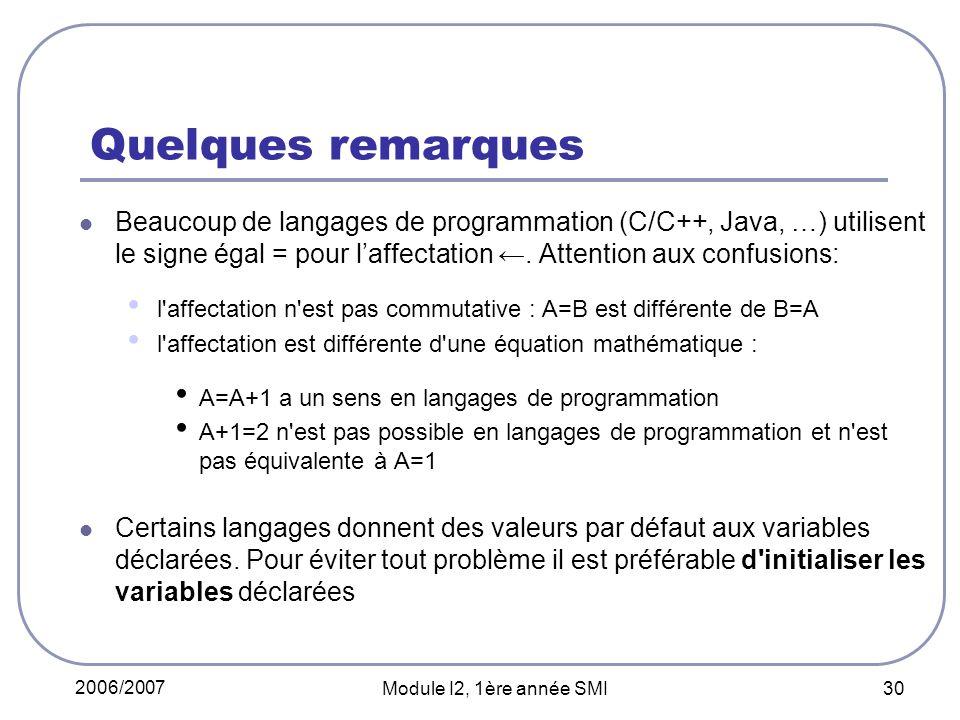 Quelques remarques Beaucoup de langages de programmation (C/C++, Java, …) utilisent le signe égal = pour l'affectation ←. Attention aux confusions: