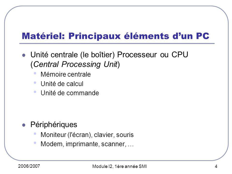 Matériel: Principaux éléments d'un PC