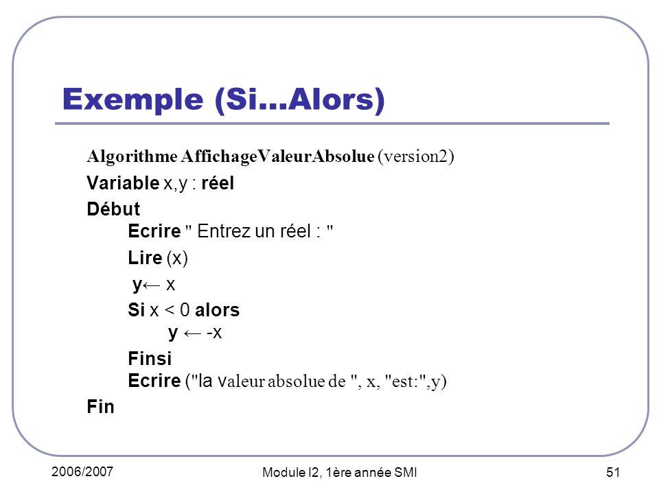 Exemple (Si…Alors) Algorithme AffichageValeurAbsolue (version2)