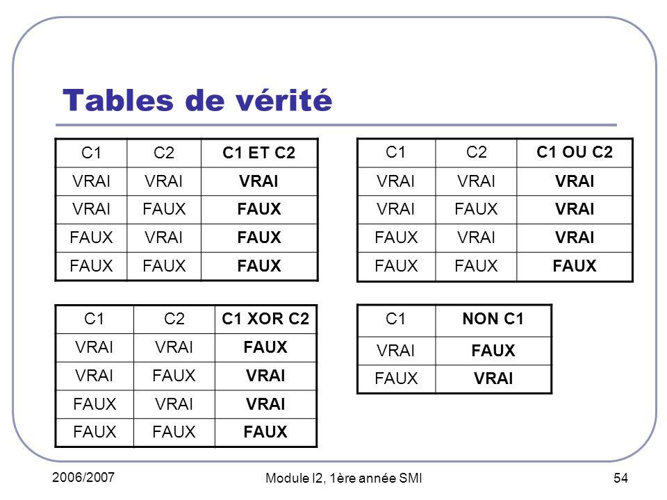Tables de vérité C1 C2 C1 ET C2 VRAI FAUX C1 C2 C1 OU C2 VRAI FAUX C1
