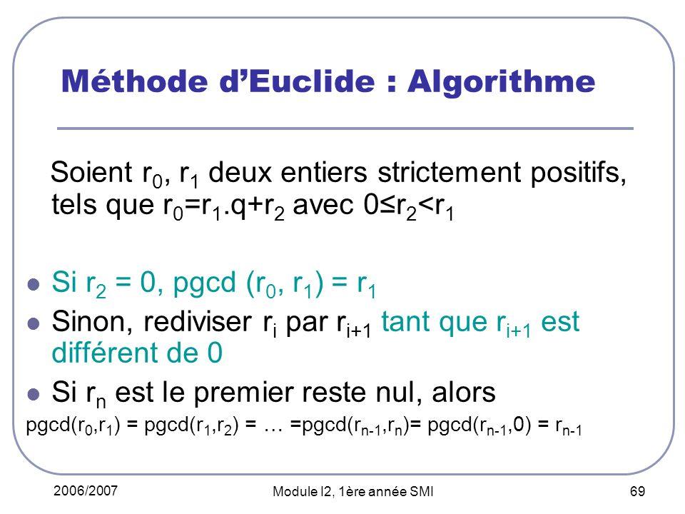 Méthode d'Euclide : Algorithme