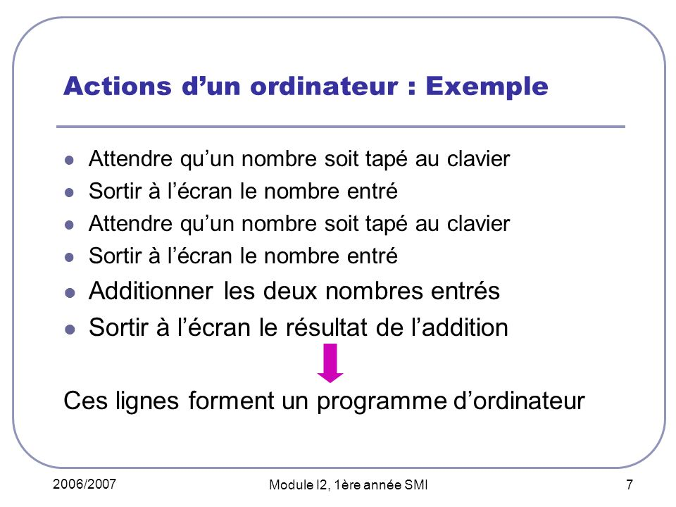 Actions d'un ordinateur : Exemple