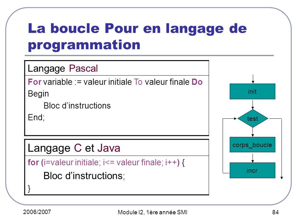 La boucle Pour en langage de programmation