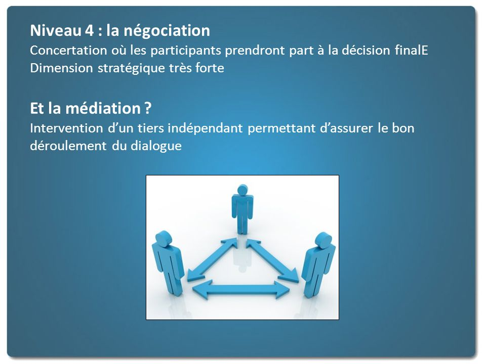 Niveau 4 : la négociation