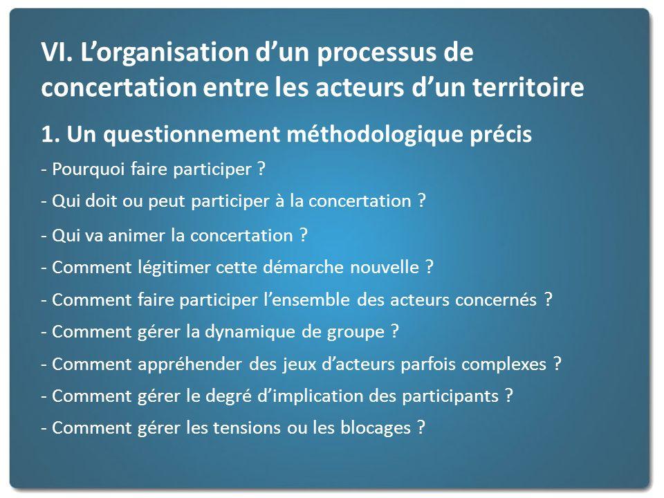 VI. L'organisation d'un processus de concertation entre les acteurs d'un territoire