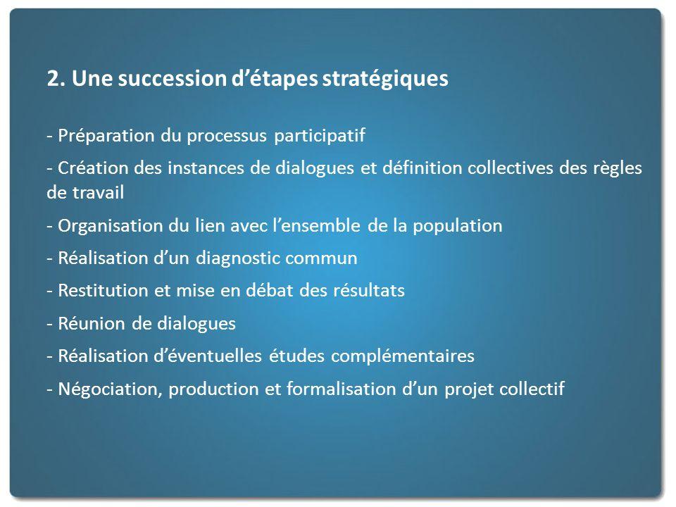 2. Une succession d'étapes stratégiques