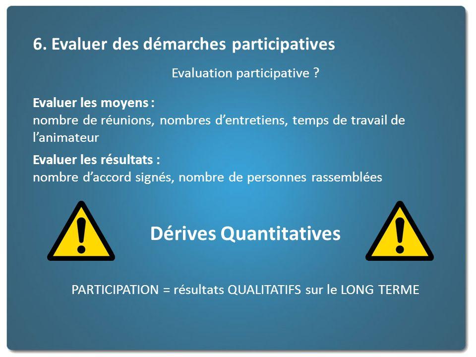 Dérives Quantitatives