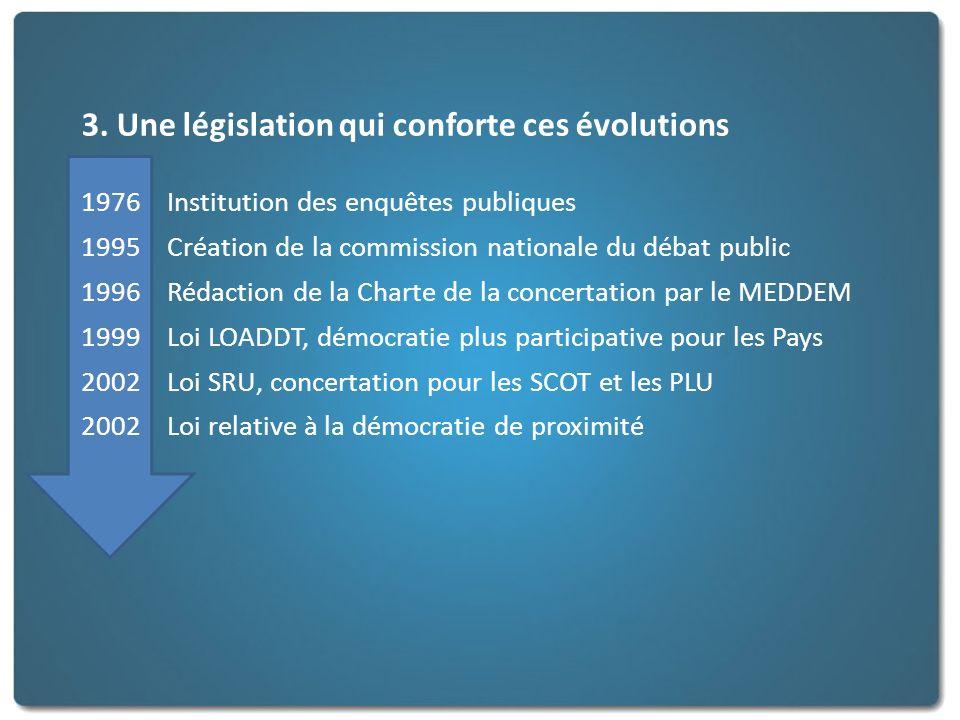 3. Une législation qui conforte ces évolutions
