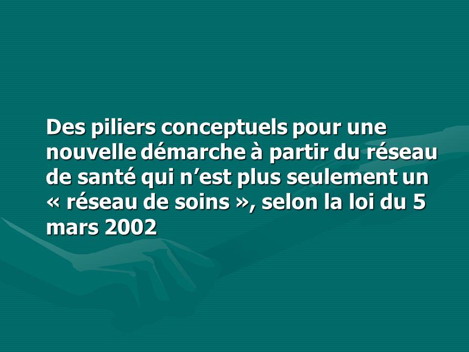 Des piliers conceptuels pour une nouvelle démarche à partir du réseau de santé qui n'est plus seulement un « réseau de soins », selon la loi du 5 mars 2002