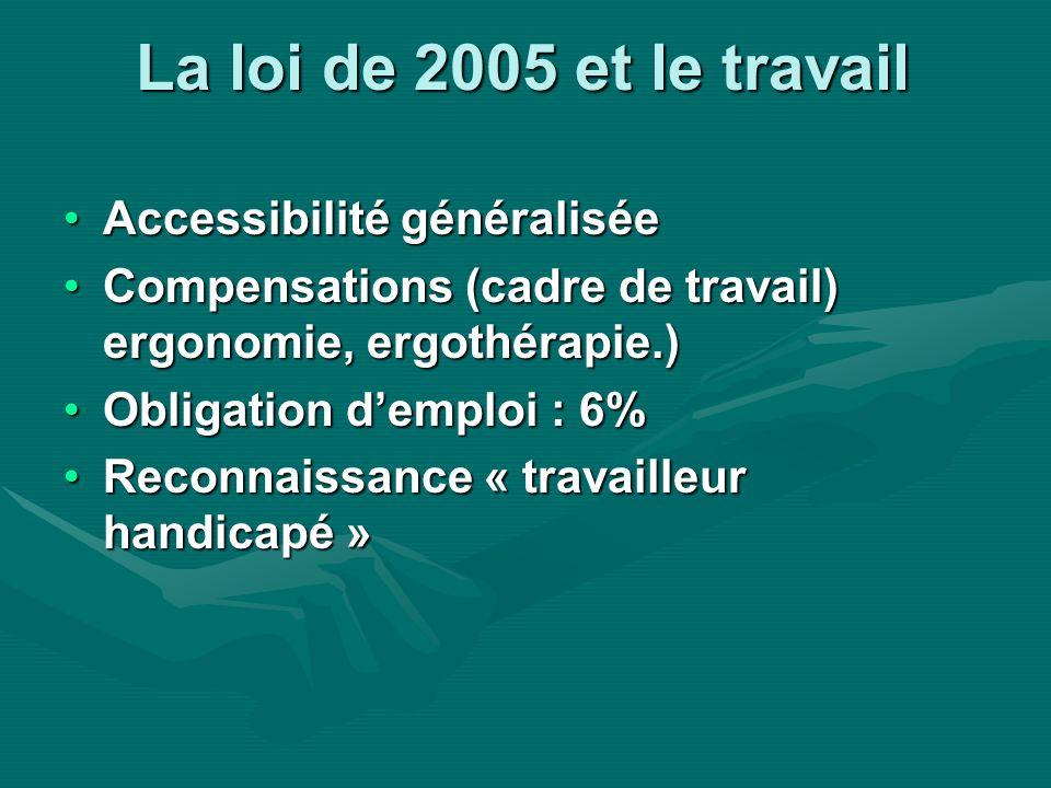 La loi de 2005 et le travail Accessibilité généralisée
