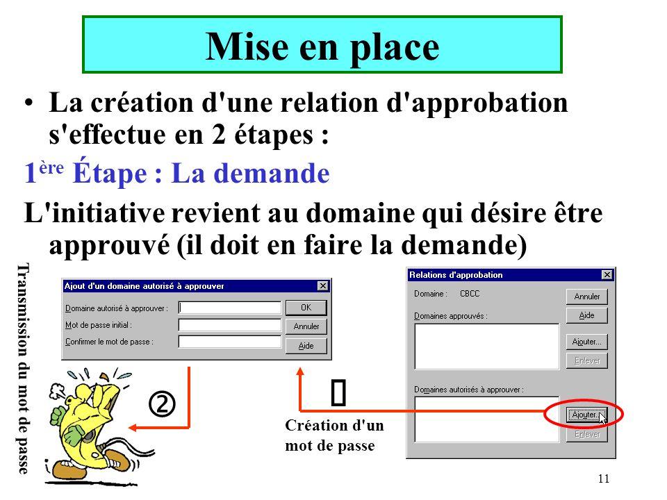 Mise en place La création d une relation d approbation s effectue en 2 étapes : 1ère Étape : La demande.