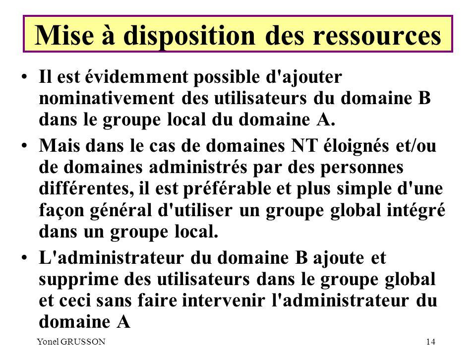 Mise à disposition des ressources