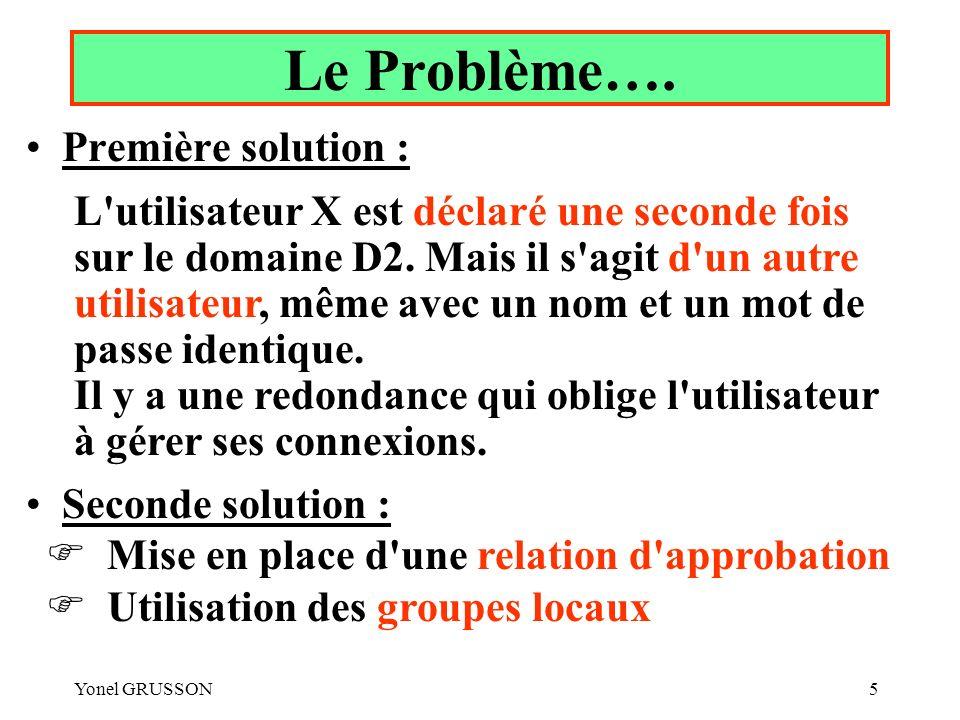Le Problème…. Première solution :