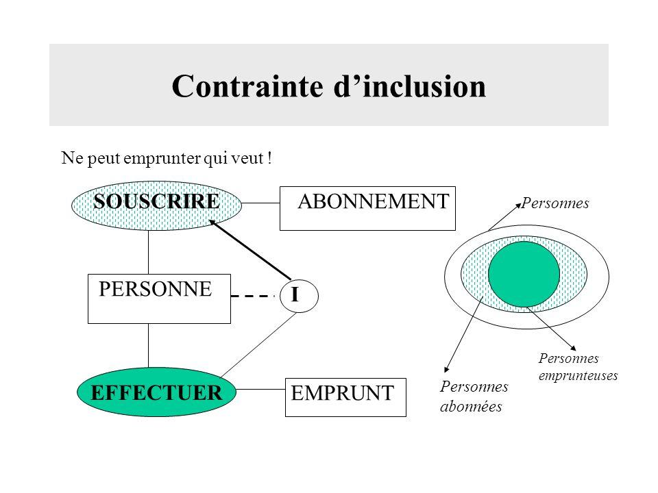 Contrainte d'inclusion