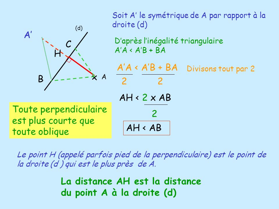 Toute perpendiculaire est plus courte que toute oblique 2