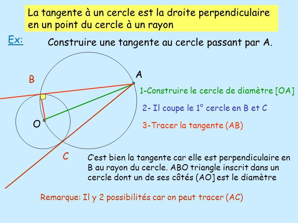 Construire une tangente au cercle passant par A.