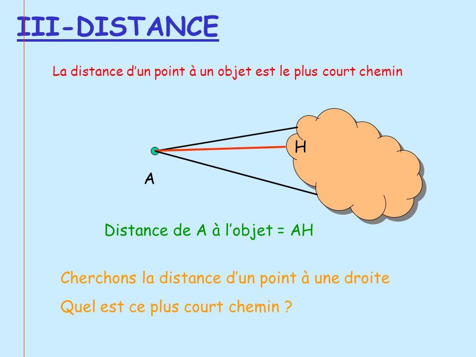 III-DISTANCE H A Distance de A à l'objet = AH