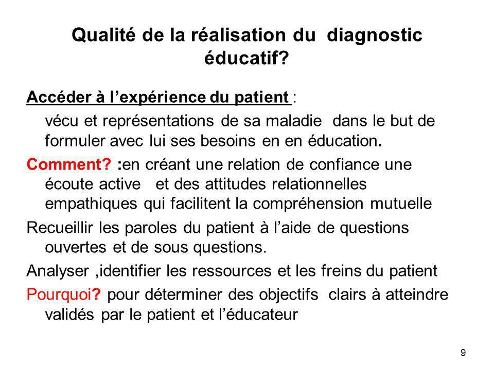 Qualité de la réalisation du diagnostic éducatif