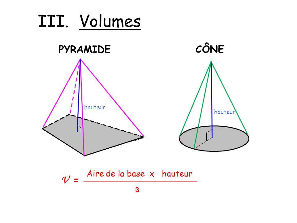 III. Volumes V = PYRAMIDE CÔNE Aire de la base x hauteur 3 hauteur