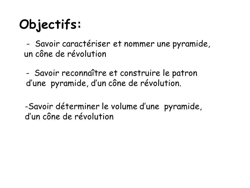 Objectifs: - Savoir caractériser et nommer une pyramide,