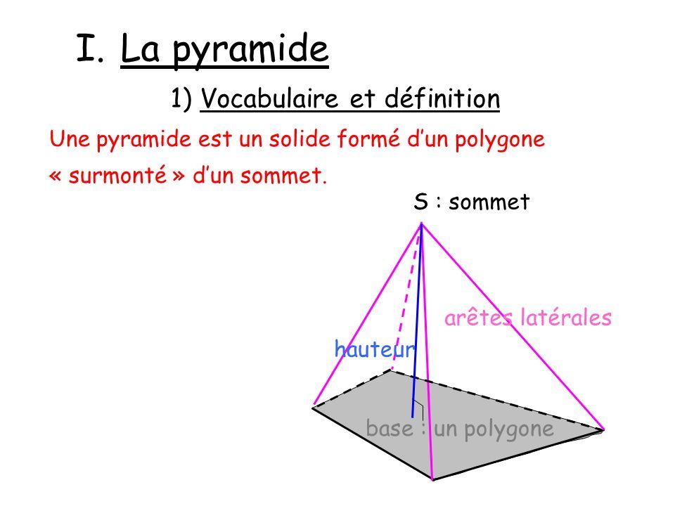 La pyramide 1) Vocabulaire et définition